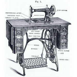 sewing machine anatomy featured