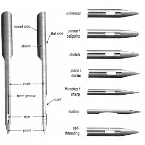 sewing machine needles types